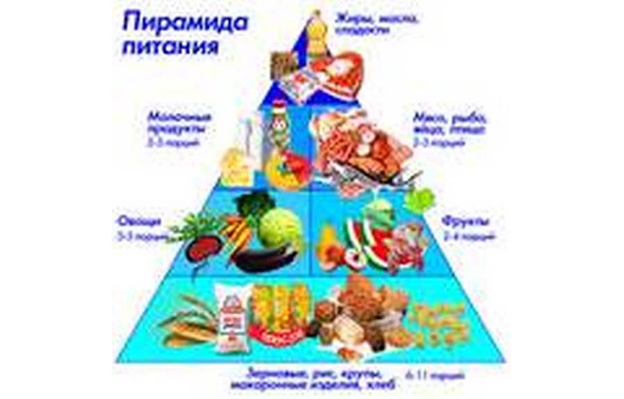 Основная польза продуктов питания для ребенка
